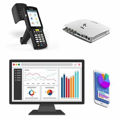 Bespoke RFID Software